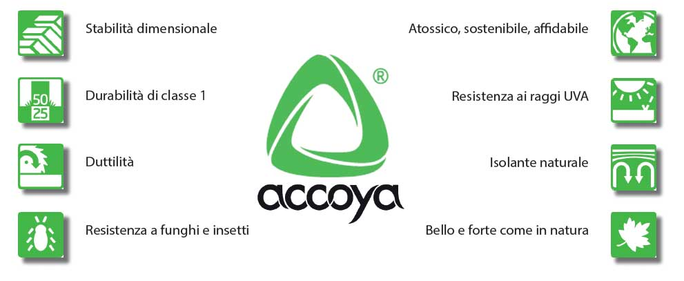 accoya it